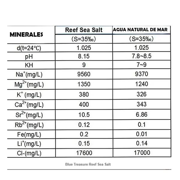 REEF SEA SALT 6.7 KG - 4